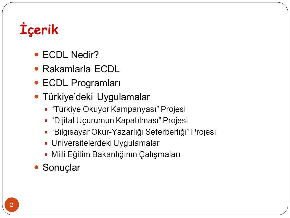 İçerik ECDL Nedir Rakamlarla ECDL ECDL Programları