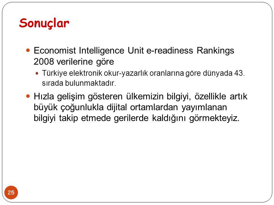 Sonuçlar Economist Intelligence Unit e-readiness Rankings 2008 verilerine göre.