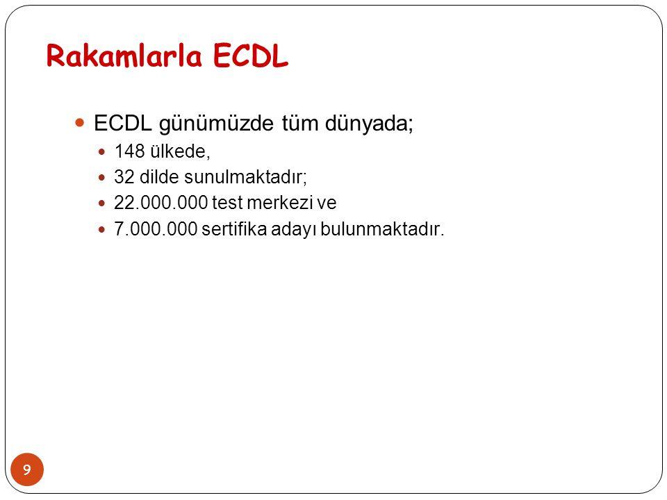 Rakamlarla ECDL ECDL günümüzde tüm dünyada; 148 ülkede,