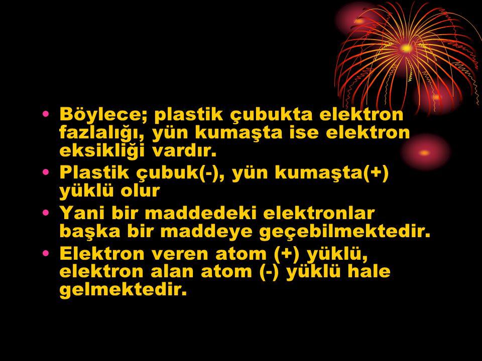 Böylece; plastik çubukta elektron fazlalığı, yün kumaşta ise elektron eksikliği vardır.