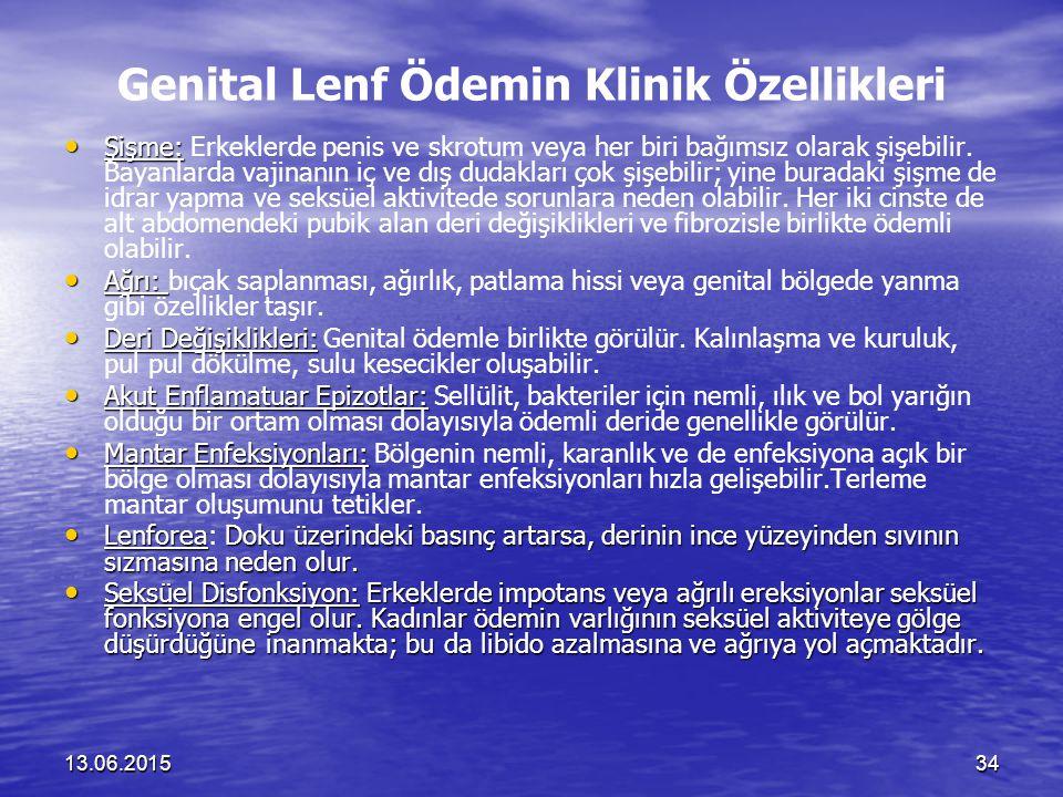 Genital Lenf Ödemin Klinik Özellikleri