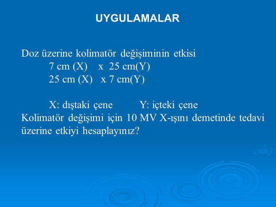 UYGULAMALAR Doz üzerine kolimatör değişiminin etkisi. 7 cm (X) x 25 cm(Y) 25 cm (X) x 7 cm(Y)