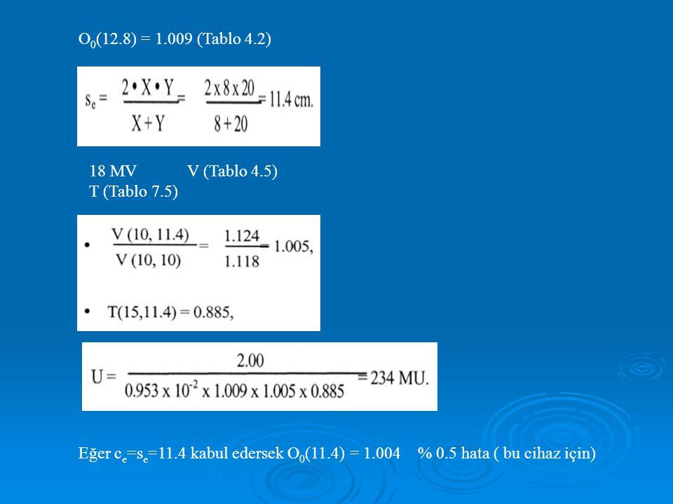 O0(12.8) = 1.009 (Tablo 4.2) 18 MV V (Tablo 4.5) T (Tablo 7.5)