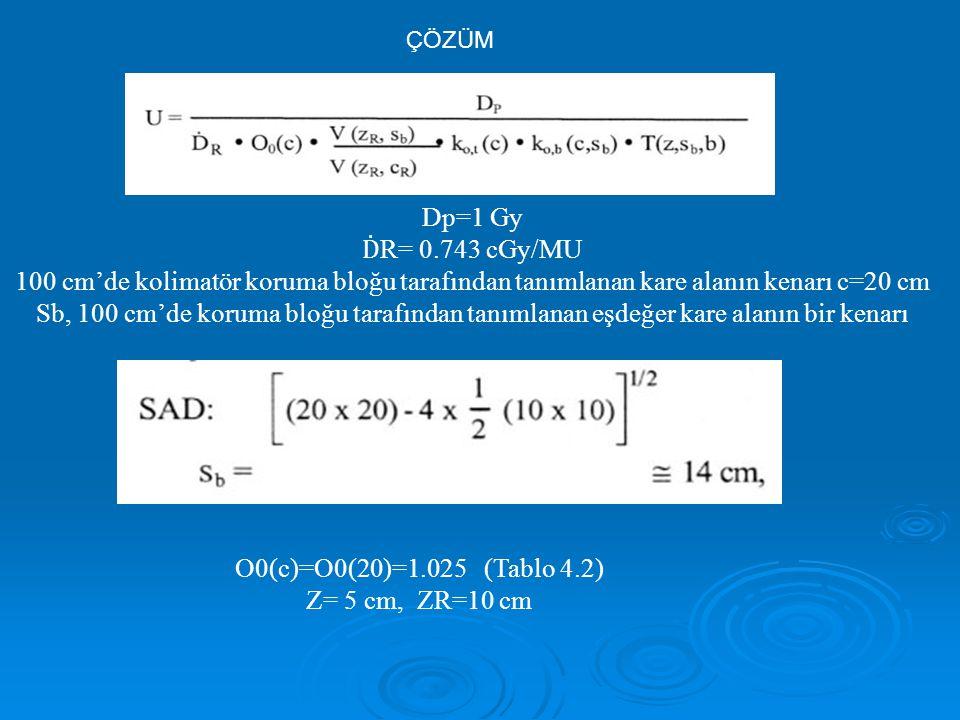 ÇÖZÜM Dp=1 Gy. ḊR= 0.743 cGy/MU. 100 cm'de kolimatör koruma bloğu tarafından tanımlanan kare alanın kenarı c=20 cm.