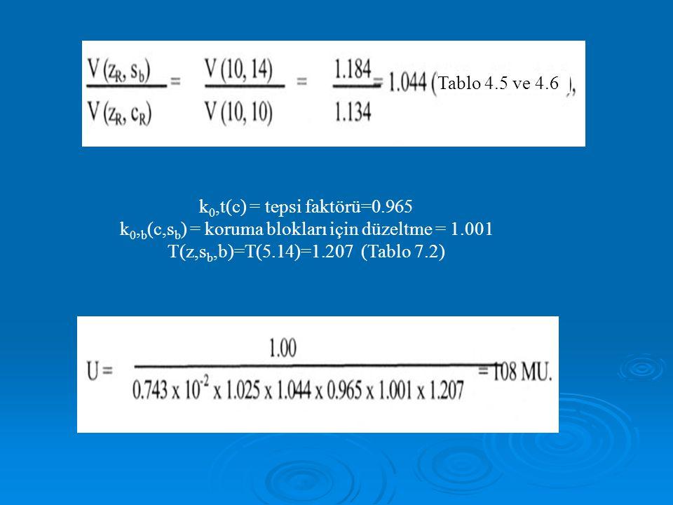 k0,b(c,sb) = koruma blokları için düzeltme = 1.001