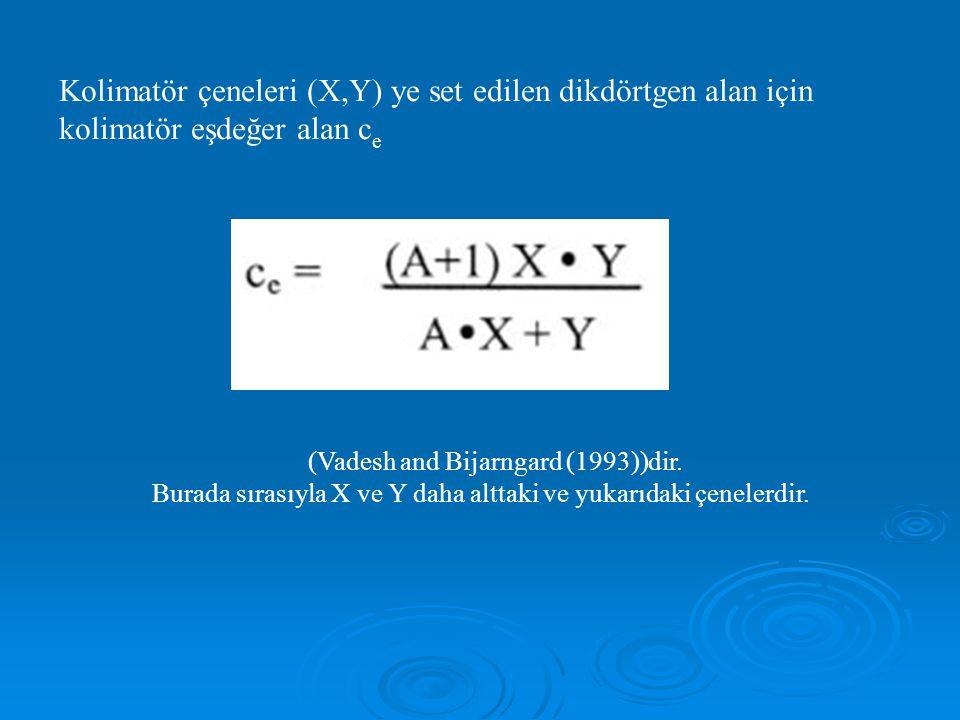Kolimatör çeneleri (X,Y) ye set edilen dikdörtgen alan için kolimatör eşdeğer alan ce