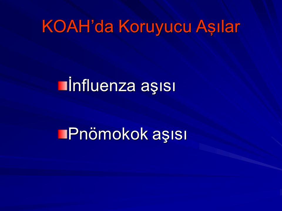 KOAH'da Koruyucu Aşılar