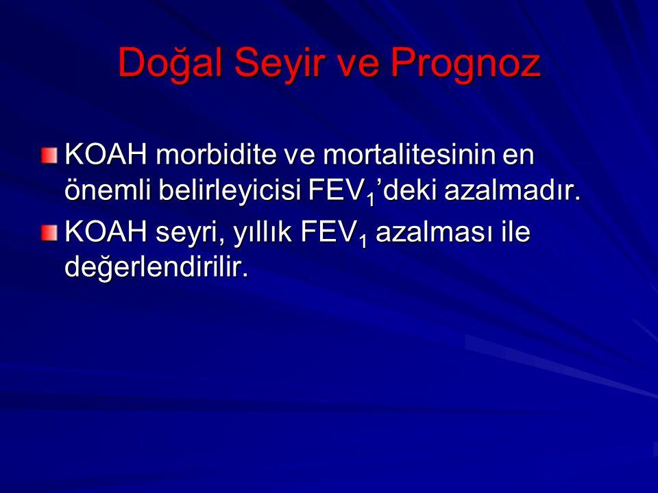 Doğal Seyir ve Prognoz KOAH morbidite ve mortalitesinin en önemli belirleyicisi FEV1'deki azalmadır.