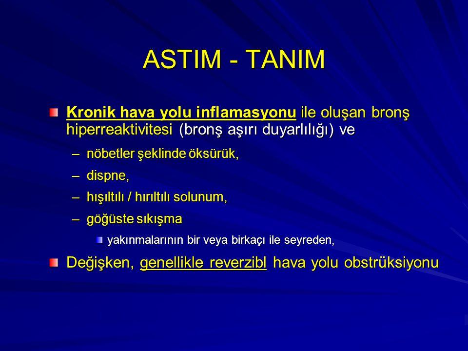 ASTIM - TANIM Kronik hava yolu inflamasyonu ile oluşan bronş hiperreaktivitesi (bronş aşırı duyarlılığı) ve.