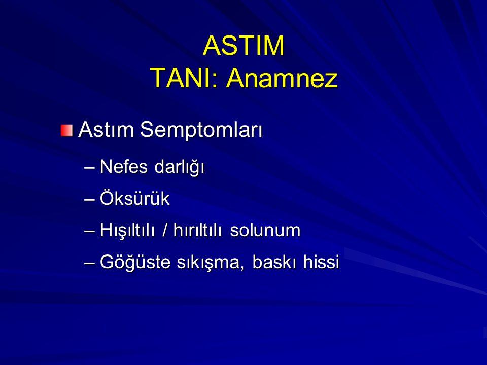 ASTIM TANI: Anamnez Astım Semptomları Nefes darlığı Öksürük