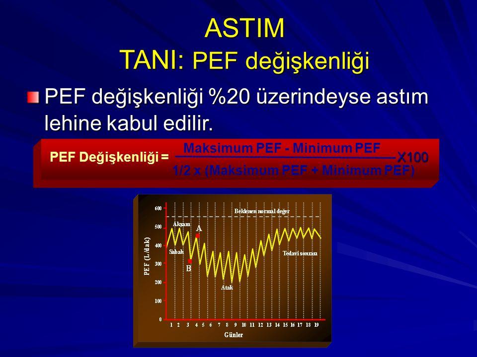 ASTIM TANI: PEF değişkenliği