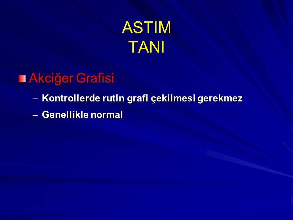 ASTIM TANI Akciğer Grafisi Kontrollerde rutin grafi çekilmesi gerekmez