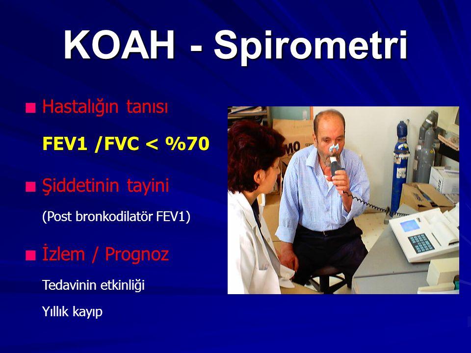 KOAH - Spirometri Hastalığın tanısı FEV1 /FVC < %70