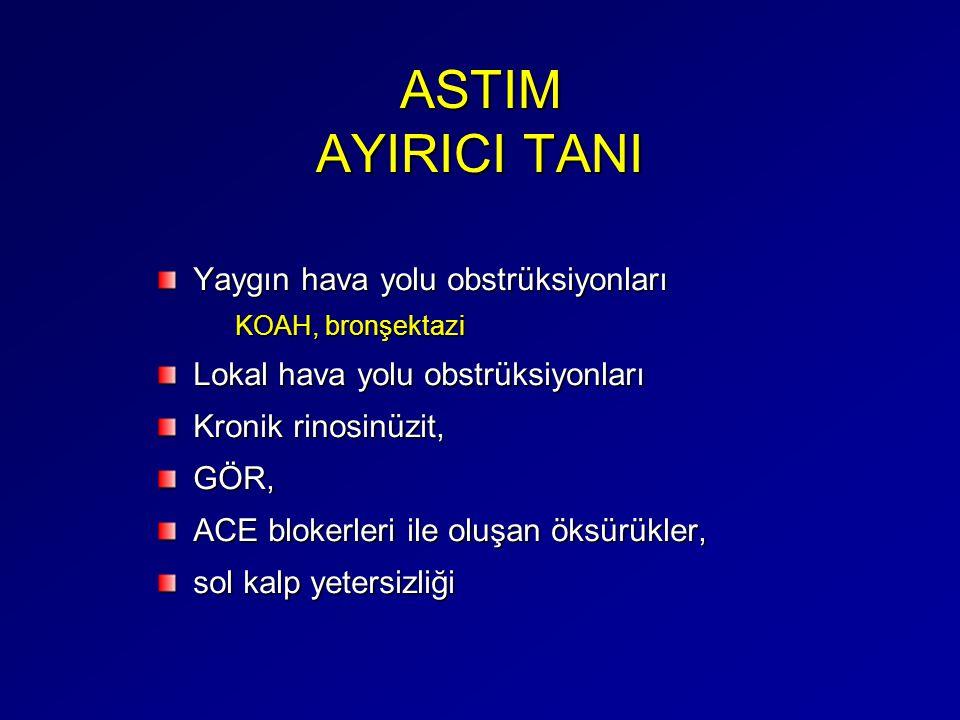 ASTIM AYIRICI TANI Yaygın hava yolu obstrüksiyonları
