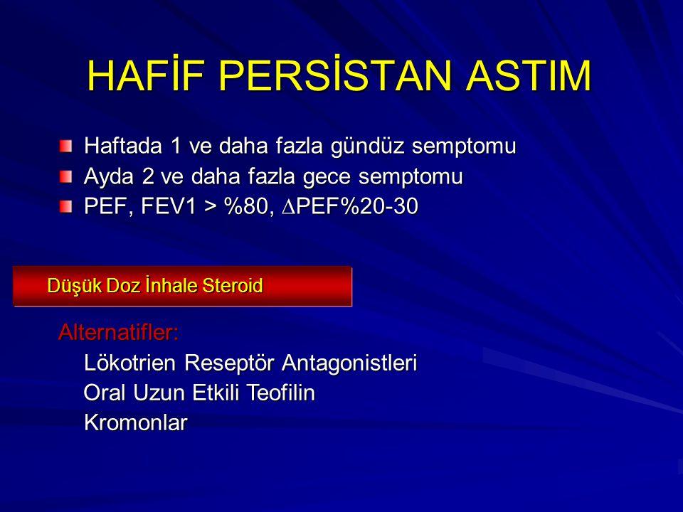 HAFİF PERSİSTAN ASTIM Haftada 1 ve daha fazla gündüz semptomu