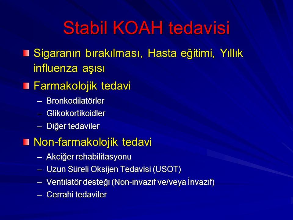 Stabil KOAH tedavisi Sigaranın bırakılması, Hasta eğitimi, Yıllık influenza aşısı. Farmakolojik tedavi.