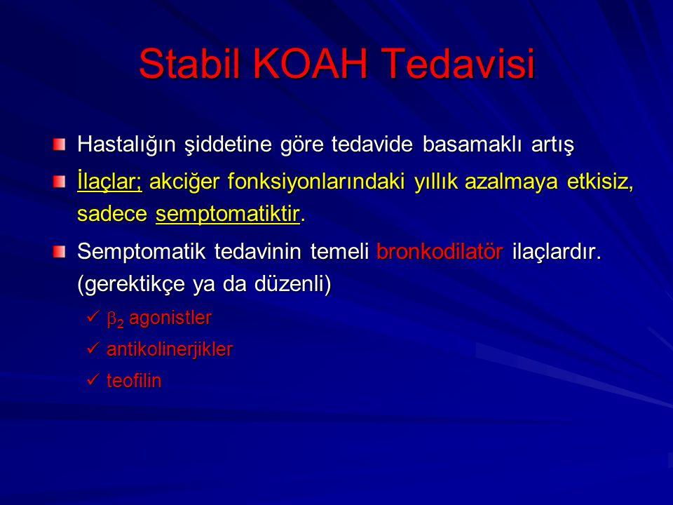 Stabil KOAH Tedavisi Hastalığın şiddetine göre tedavide basamaklı artış.