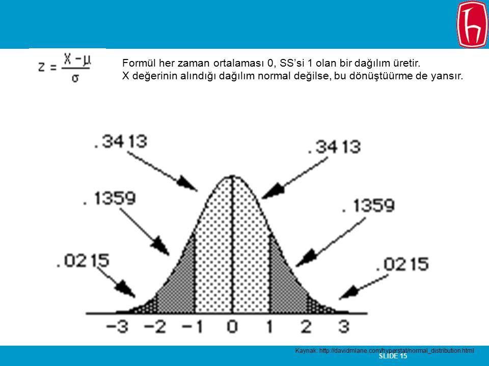Formül her zaman ortalaması 0, SS'si 1 olan bir dağılım üretir.