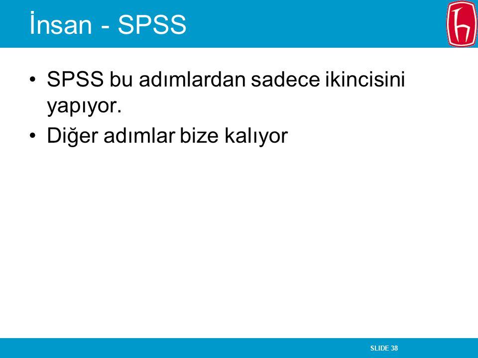 İnsan - SPSS SPSS bu adımlardan sadece ikincisini yapıyor.