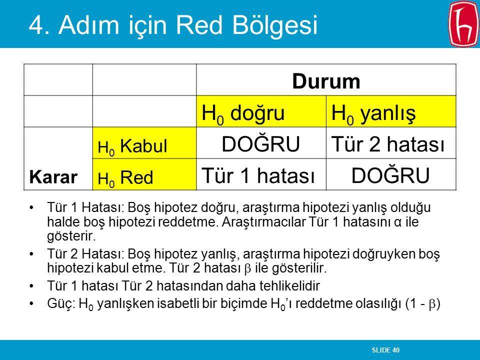 4. Adım için Red Bölgesi Durum H0 doğru H0 yanlış DOĞRU Tür 2 hatası