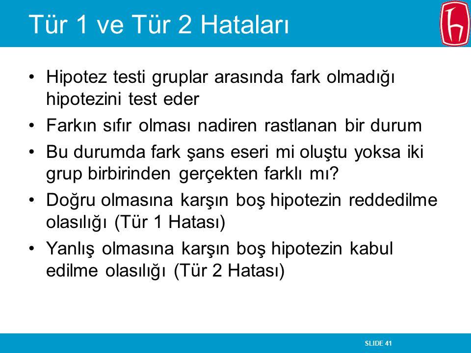 Tür 1 ve Tür 2 Hataları Hipotez testi gruplar arasında fark olmadığı hipotezini test eder. Farkın sıfır olması nadiren rastlanan bir durum.