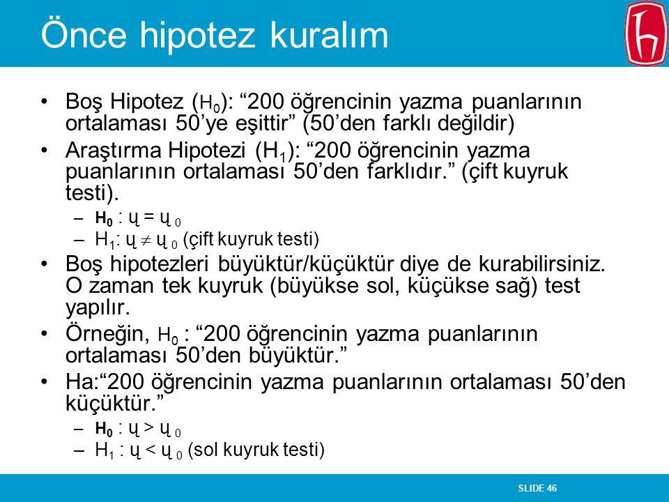 Önce hipotez kuralım Boş Hipotez (H0): 200 öğrencinin yazma puanlarının ortalaması 50'ye eşittir (50'den farklı değildir)
