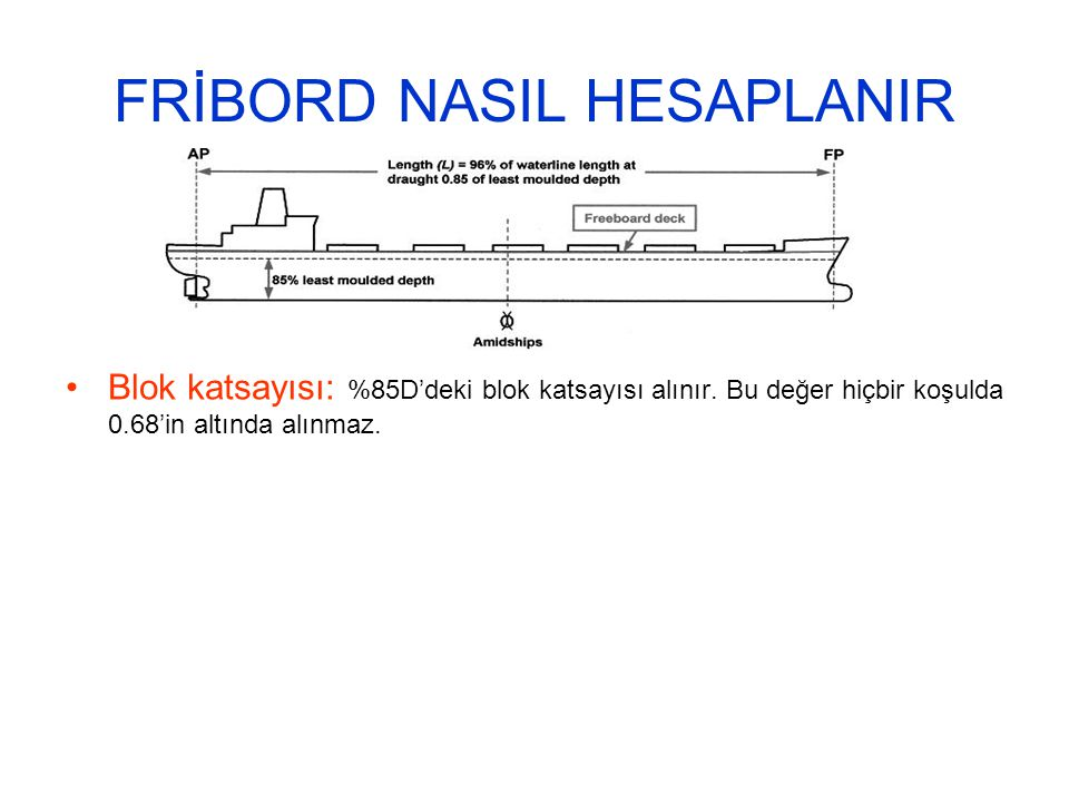 FRİBORD NASIL HESAPLANIR
