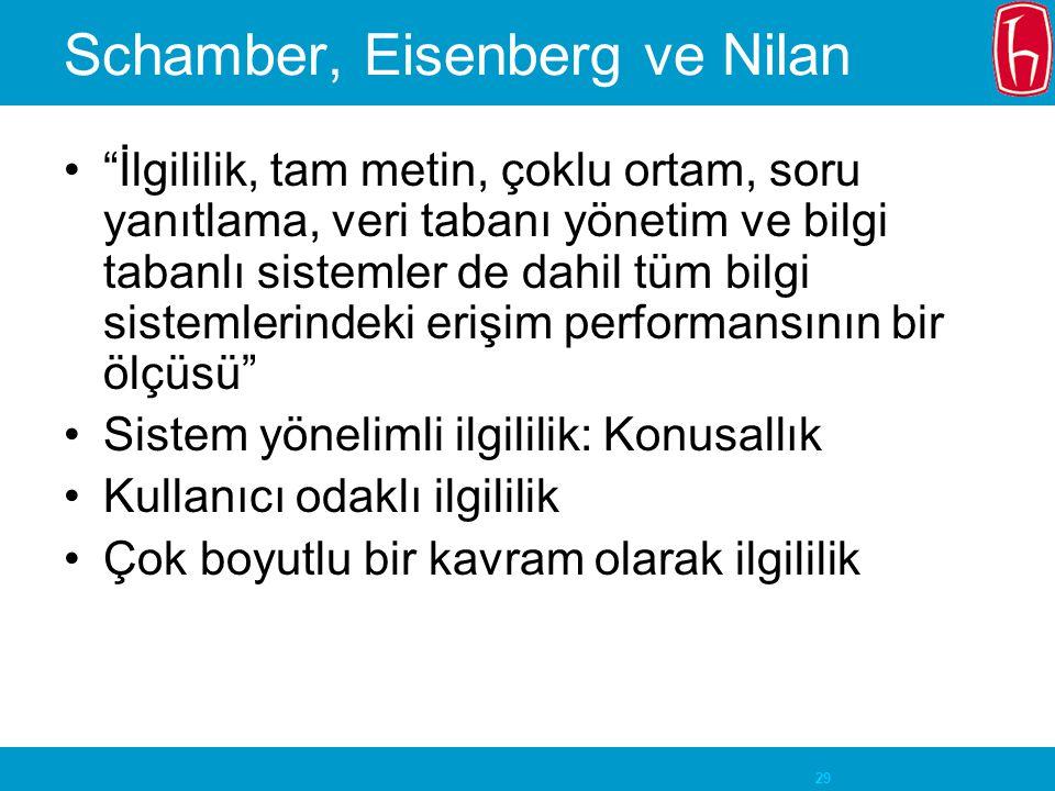 Schamber, Eisenberg ve Nilan