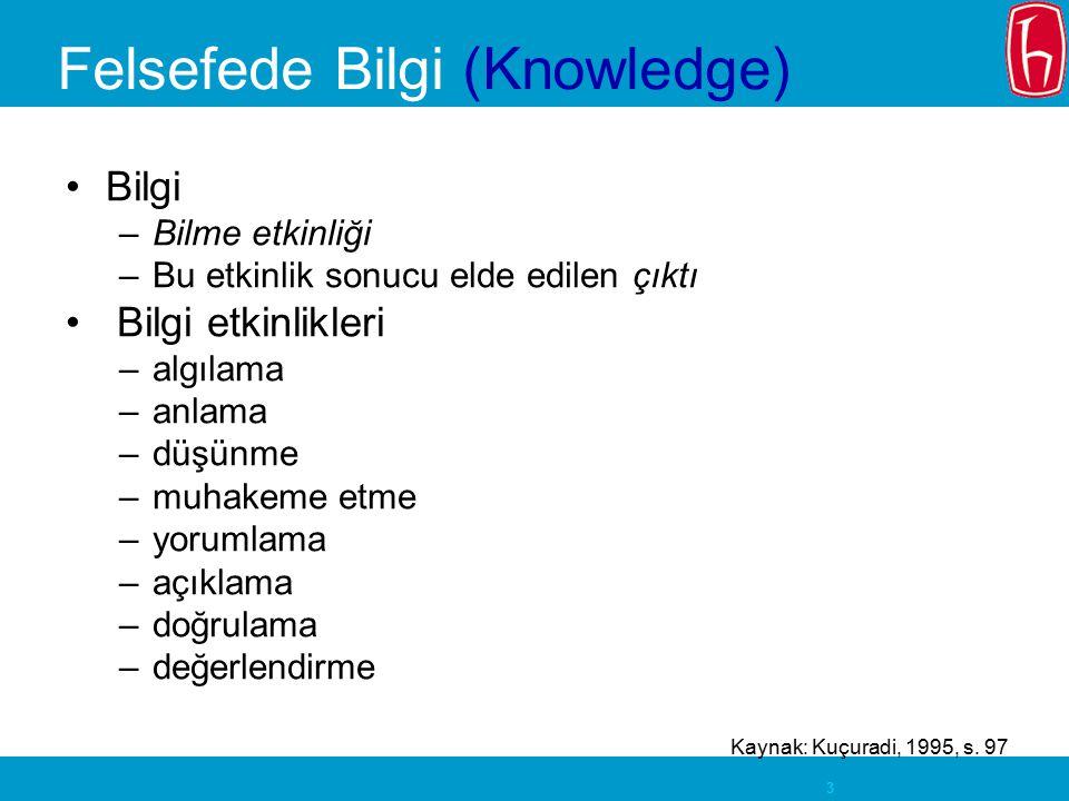 Felsefede Bilgi (Knowledge)
