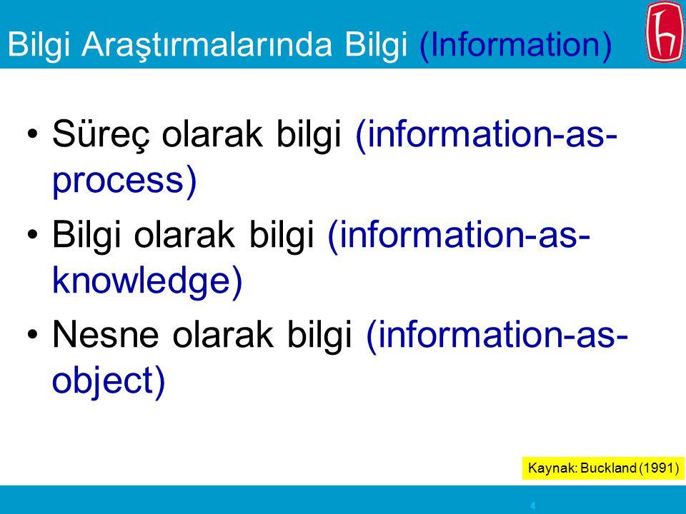Bilgi Araştırmalarında Bilgi (Information)