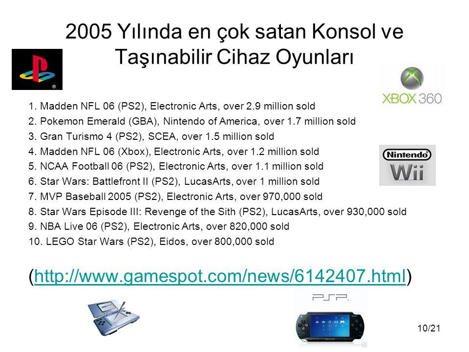2005 Yılında en çok satan Konsol ve Taşınabilir Cihaz Oyunları