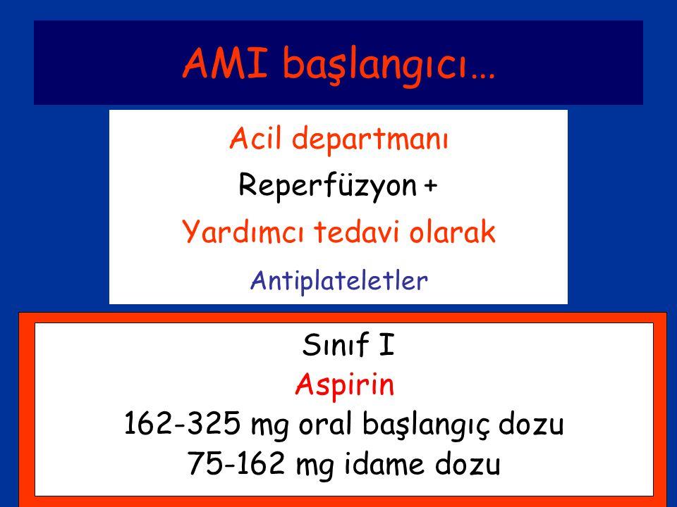 AMI başlangıcı… Acil departmanı Reperfüzyon + Yardımcı tedavi olarak
