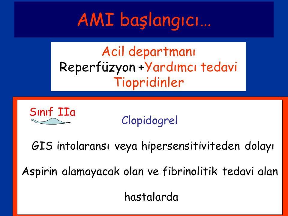 AMI başlangıcı… Acil departmanı Reperfüzyon +Yardımcı tedavi