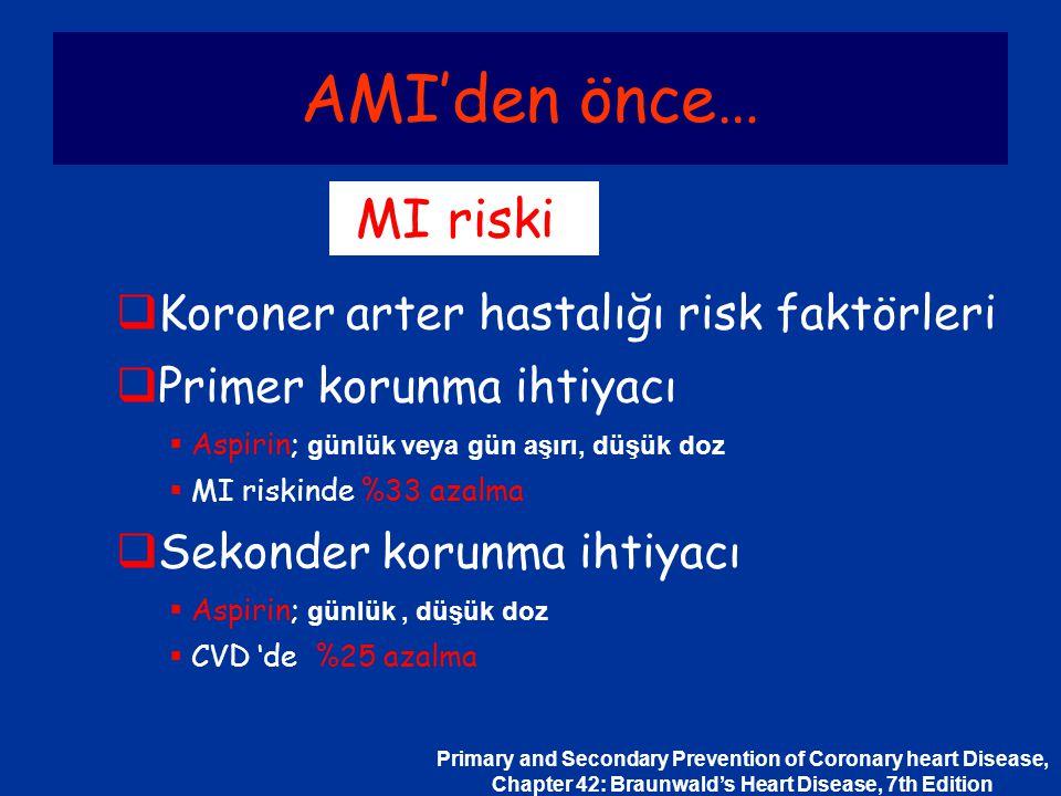 AMI'den önce… MI riski Koroner arter hastalığı risk faktörleri