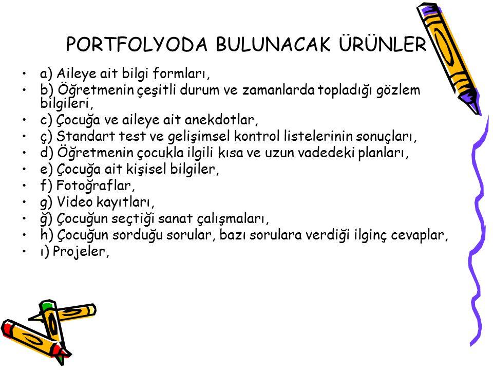 PORTFOLYODA BULUNACAK ÜRÜNLER
