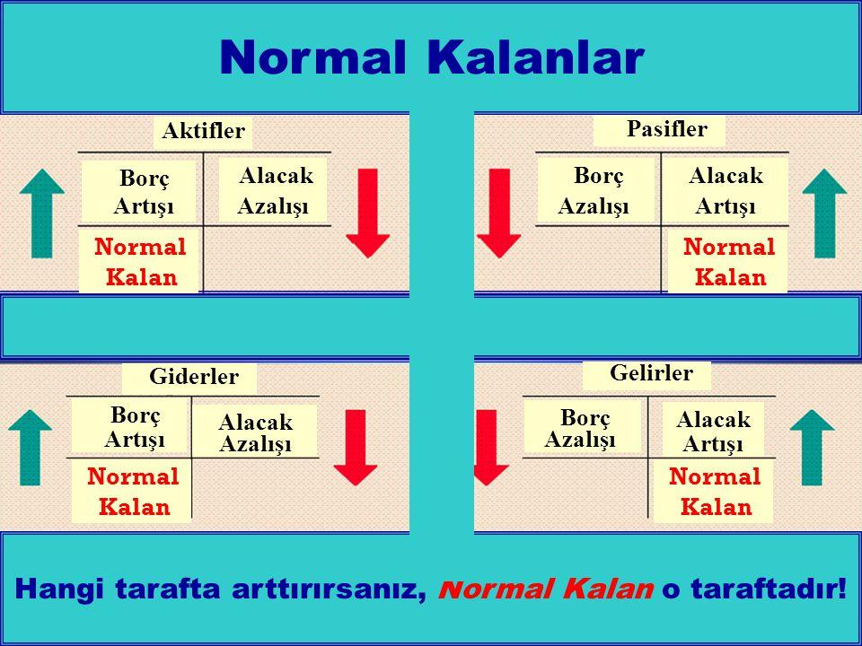 Hangi tarafta arttırırsanız, Normal Kalan o taraftadır!