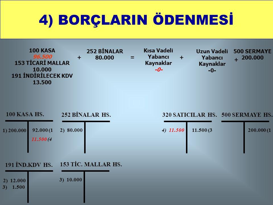 4) BORÇLARIN ÖDENMESİ 100 KASA HS. 252 BİNALAR HS. 320 SATICILAR HS.