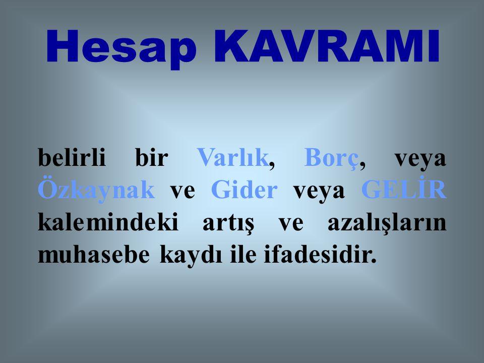Hesap KAVRAMI belirli bir Varlık, Borç, veya Özkaynak ve Gider veya GELİR kalemindeki artış ve azalışların muhasebe kaydı ile ifadesidir.