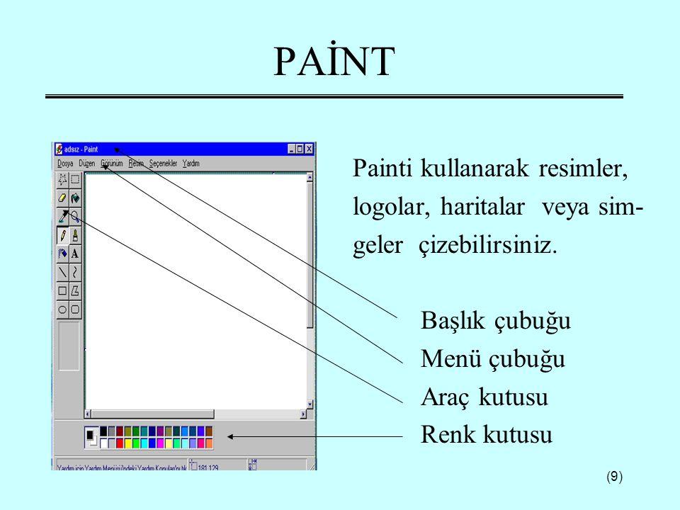PAİNT Painti kullanarak resimler, logolar, haritalar veya sim-