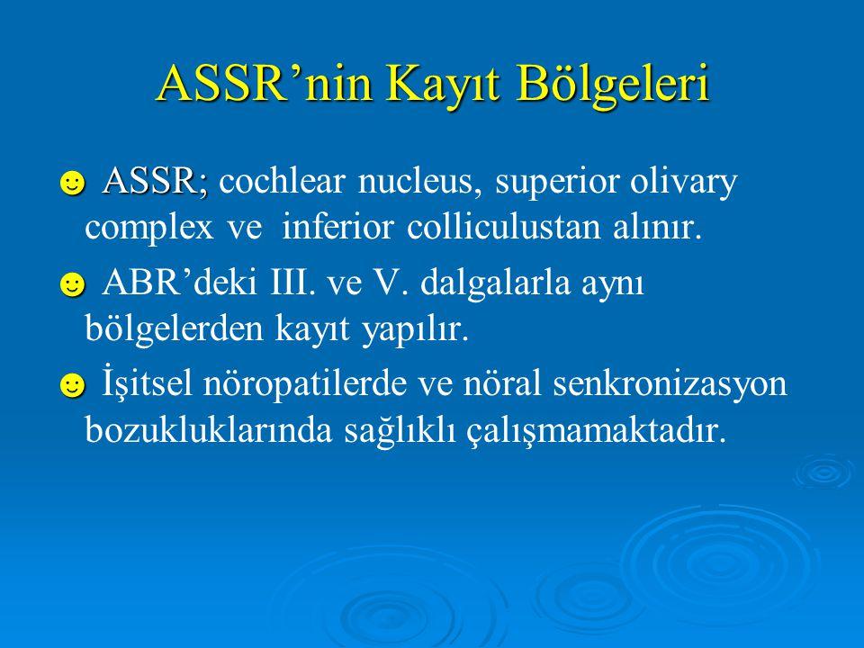 ASSR'nin Kayıt Bölgeleri