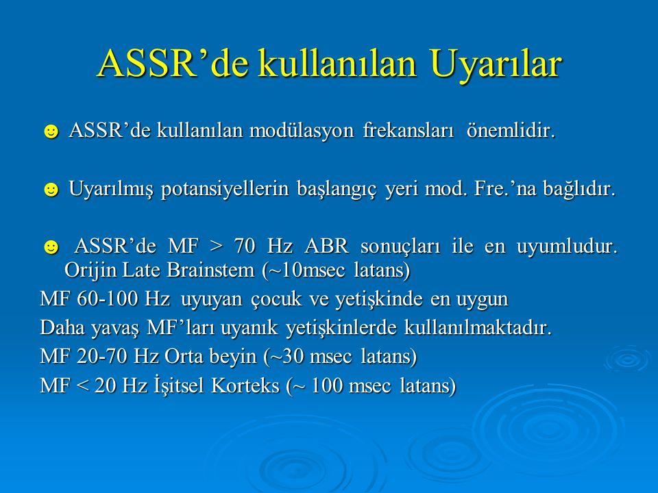 ASSR'de kullanılan Uyarılar
