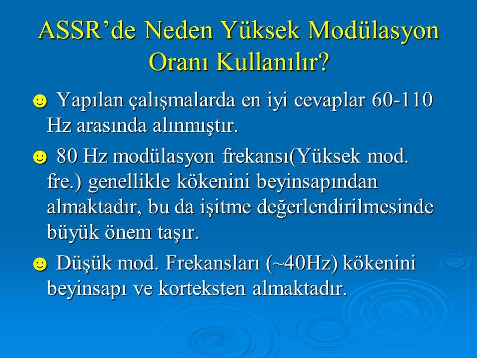 ASSR'de Neden Yüksek Modülasyon Oranı Kullanılır