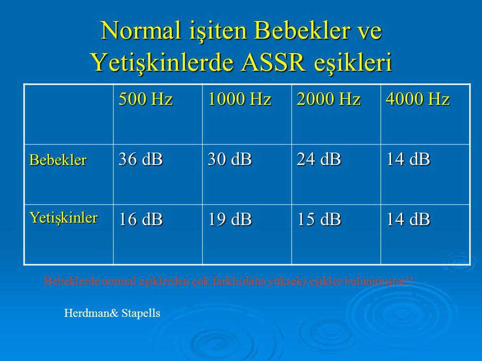 Normal işiten Bebekler ve Yetişkinlerde ASSR eşikleri