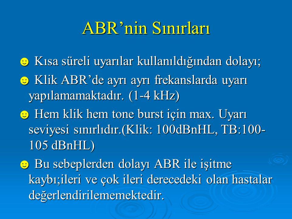 ABR'nin Sınırları ☻ Kısa süreli uyarılar kullanıldığından dolayı;
