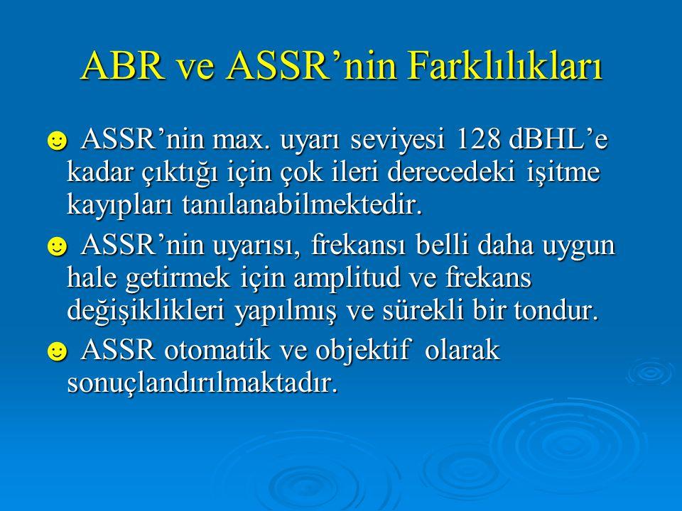ABR ve ASSR'nin Farklılıkları