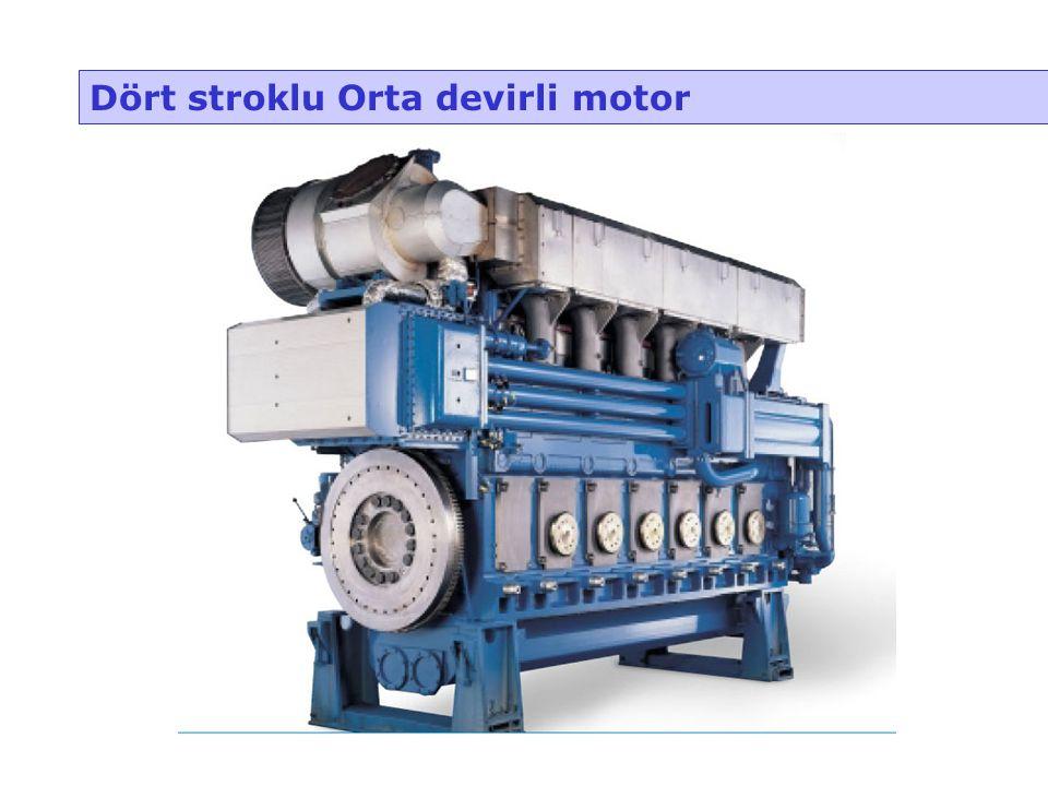 Dört stroklu Orta devirli motor