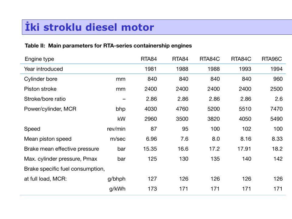 İki stroklu diesel motor