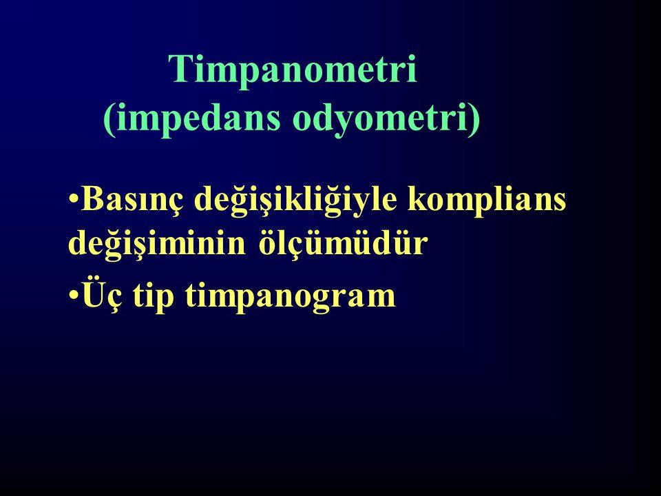 Timpanometri (impedans odyometri)