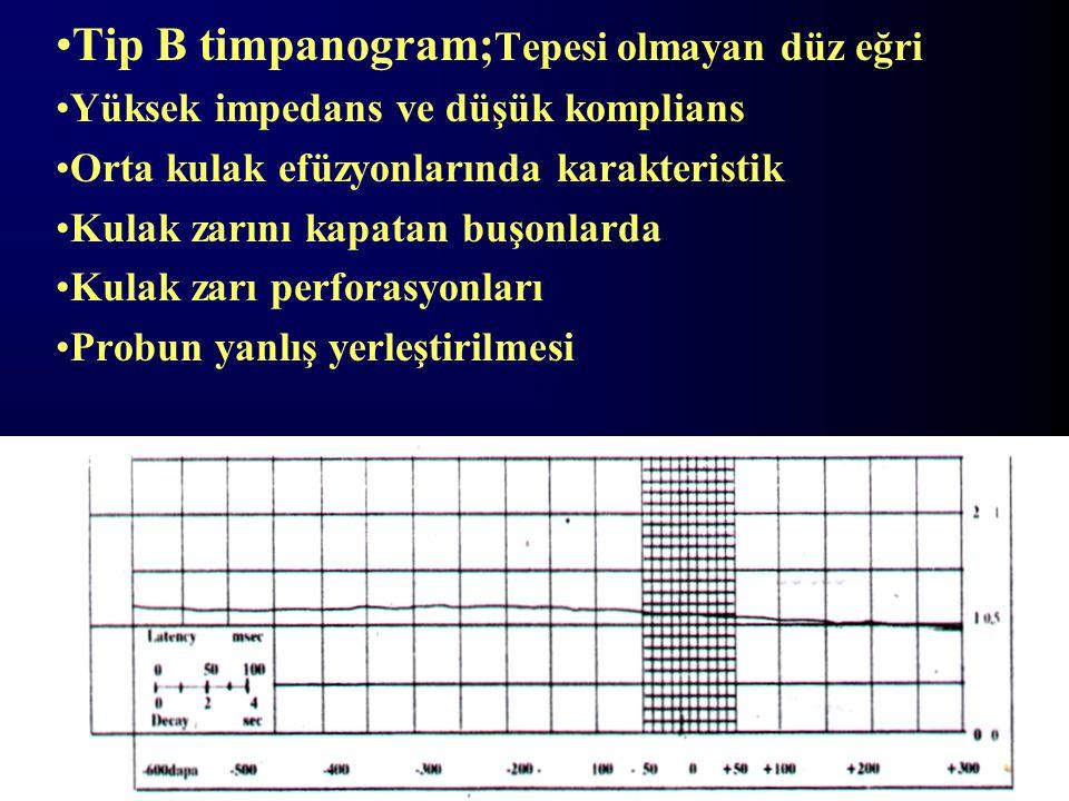 Tip B timpanogram;Tepesi olmayan düz eğri