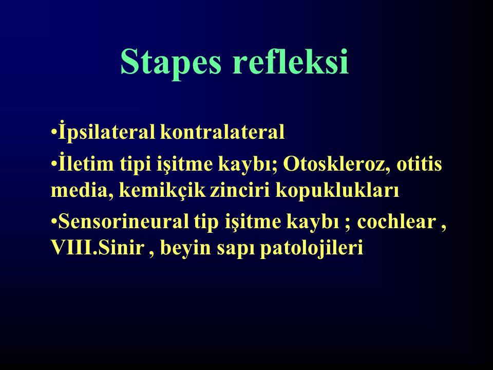 Stapes refleksi İpsilateral kontralateral